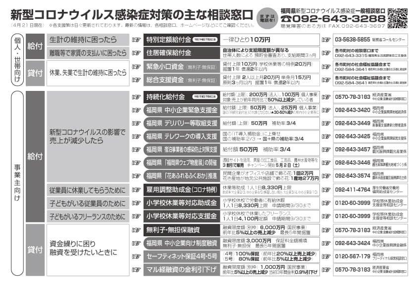 福岡県新型異なウイルス感染症対策の主な相談窓口